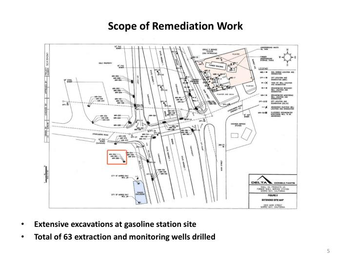 Scope of Remediation Work