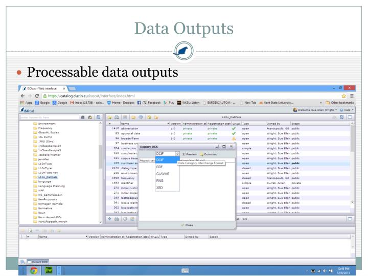 Data Outputs
