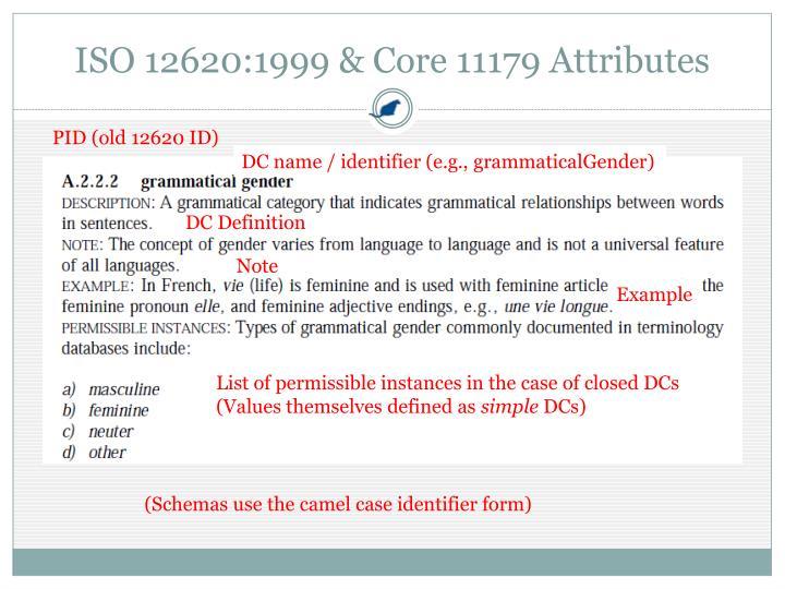 ISO 12620:1999 & Core 11179 Attributes