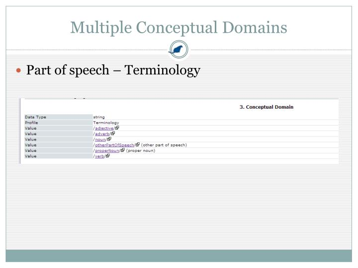 Multiple Conceptual Domains