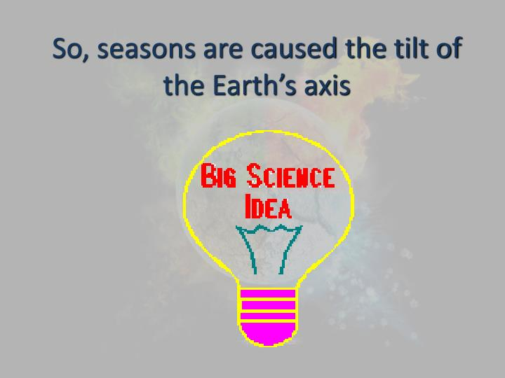 So, seasons are caused the tilt of the Earth's axis
