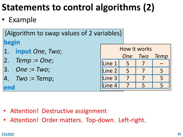 Statements to control algorithms (2)
