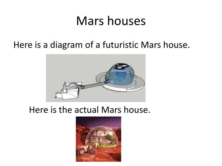 Mars houses