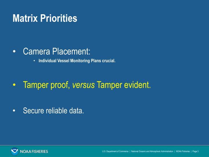 Matrix Priorities
