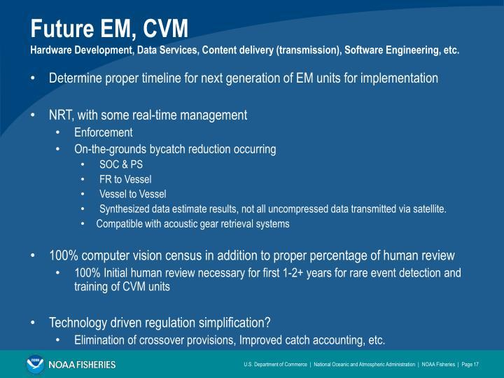 Future EM, CVM