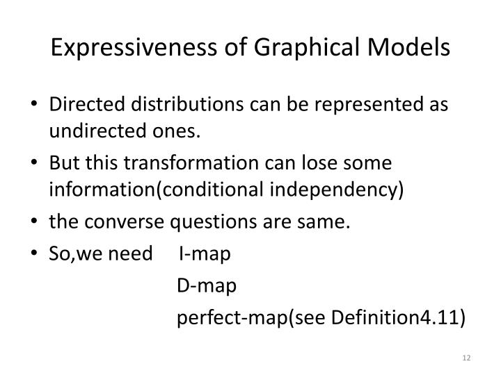 Expressiveness of Graphical Models