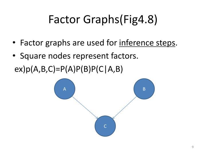 Factor Graphs(Fig4.8)