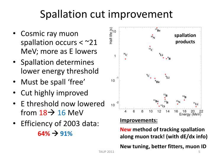 Spallation cut improvement