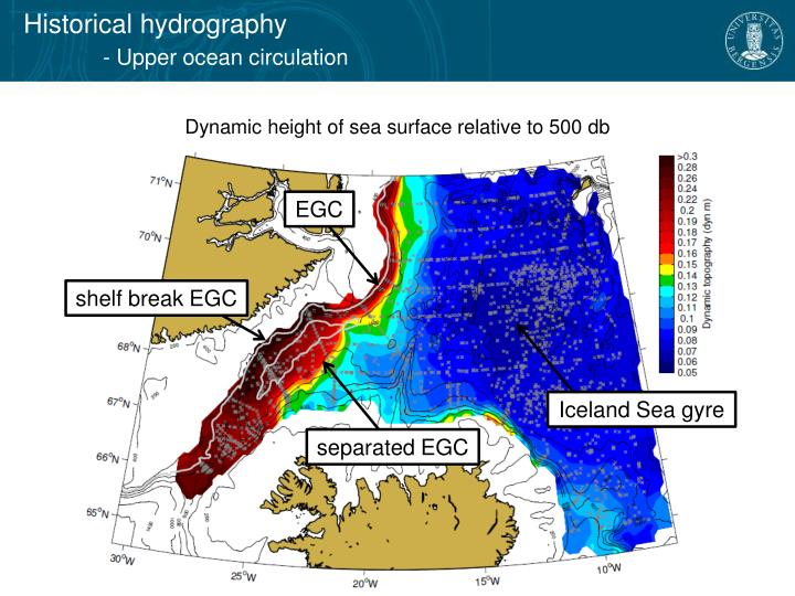 Historical hydrography