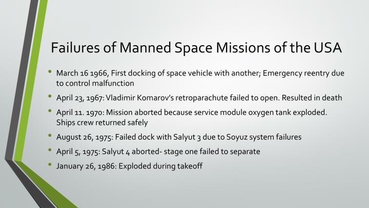 Failures of Manned Space Missions of the USA