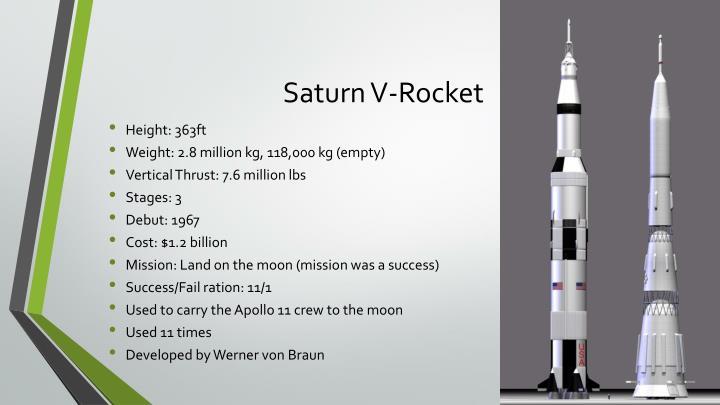 Saturn V-Rocket
