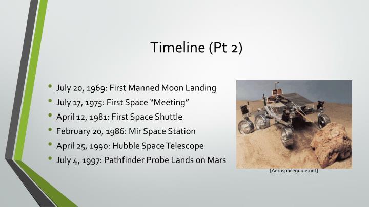 Timeline (