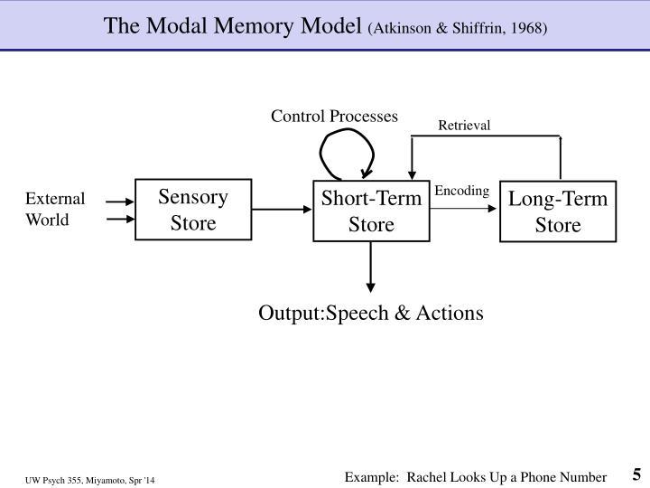 The Modal Memory Model