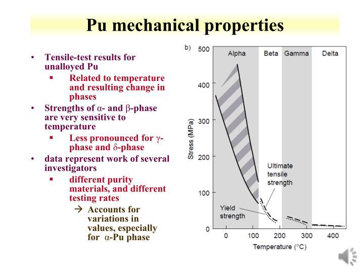 Pu mechanical properties