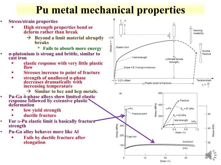 Pu metal mechanical properties