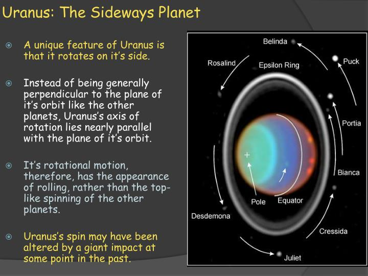 Uranus: The Sideways Planet