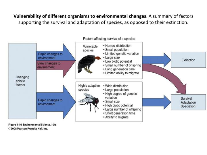 Vulnerability of different organisms to environmental changes