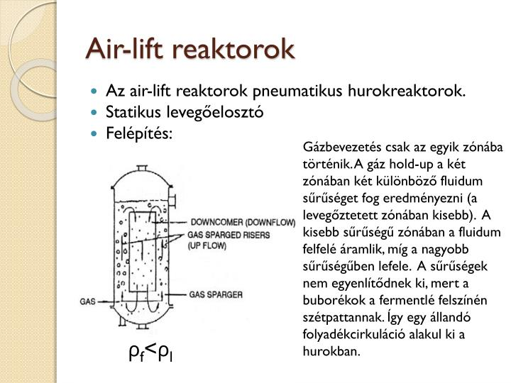 Air-lift reaktorok