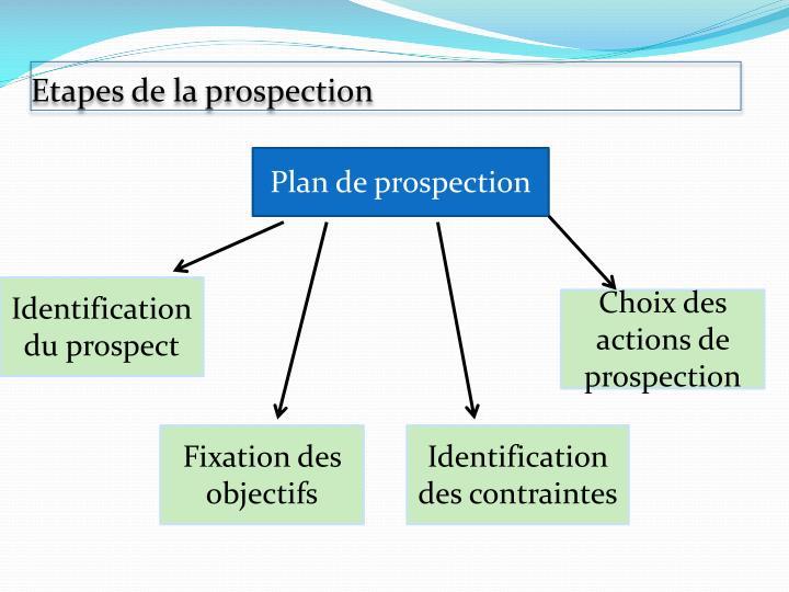Etapes de la prospection