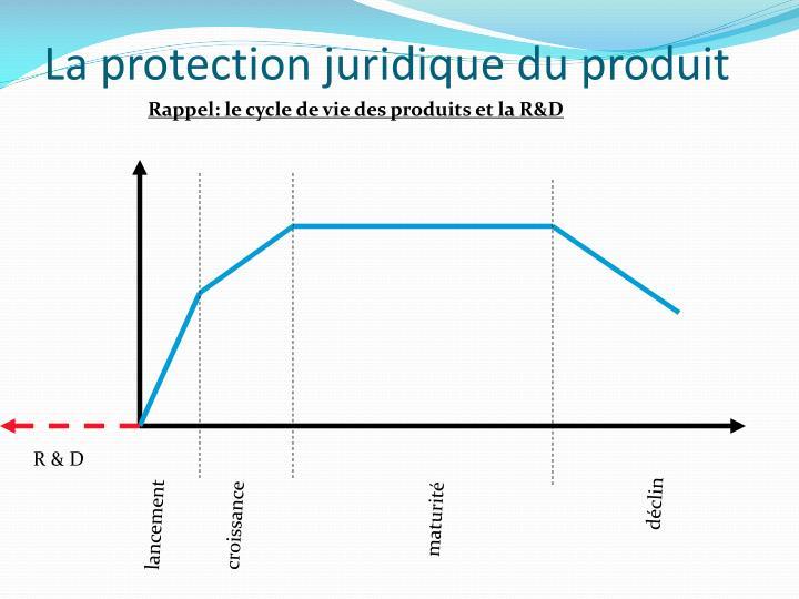 La protection juridique du produit