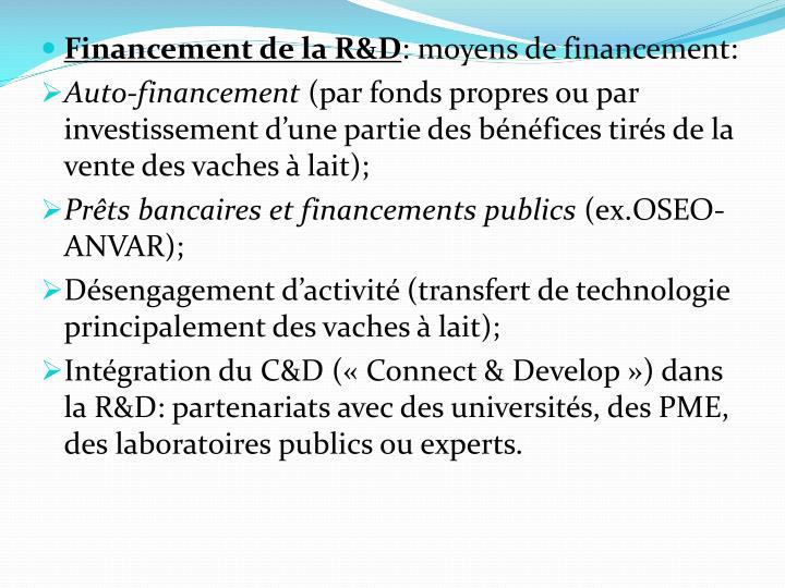 Financement de la R&D