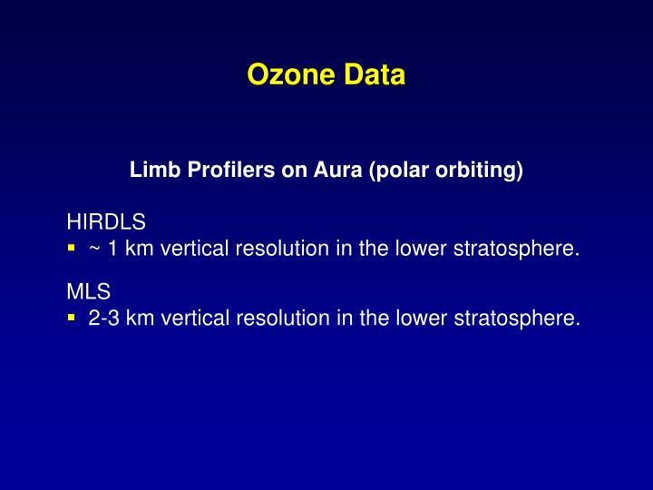 Ozone Data