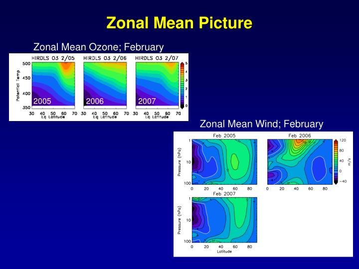 Zonal Mean Picture