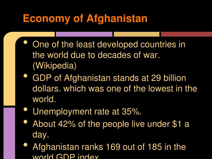 Economy of Afghanistan