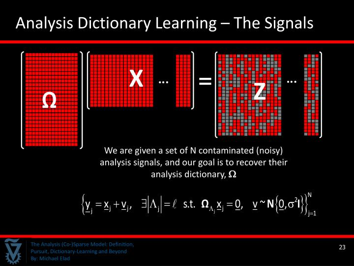 Analysis Dictionary Learning – The Signals
