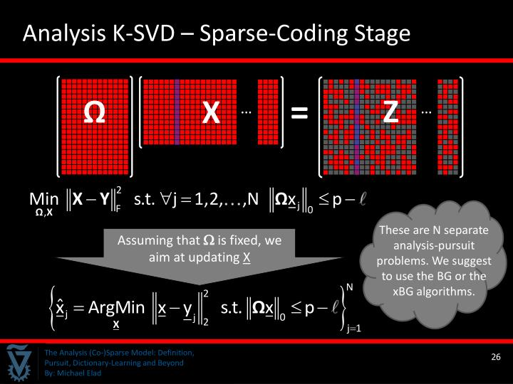 Analysis K-SVD – Sparse-Coding Stage