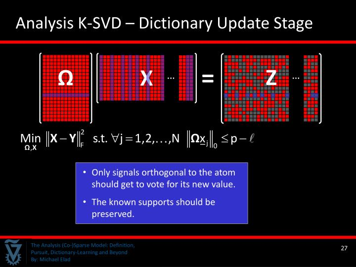 Analysis K-SVD – Dictionary Update Stage