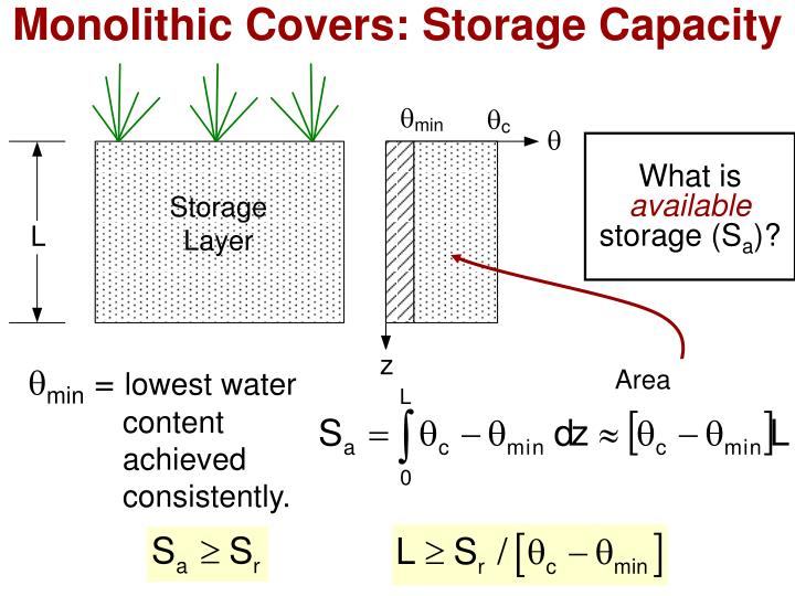 Monolithic Covers: Storage Capacity