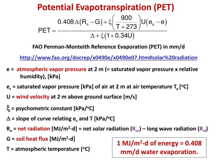 Potential Evapotranspiration (PET)