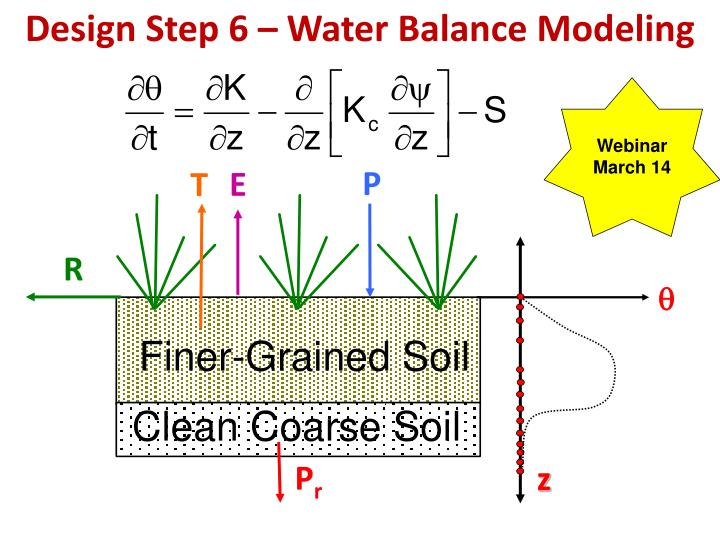 Design Step 6 – Water Balance Modeling