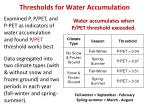 thresholds for water accumulation