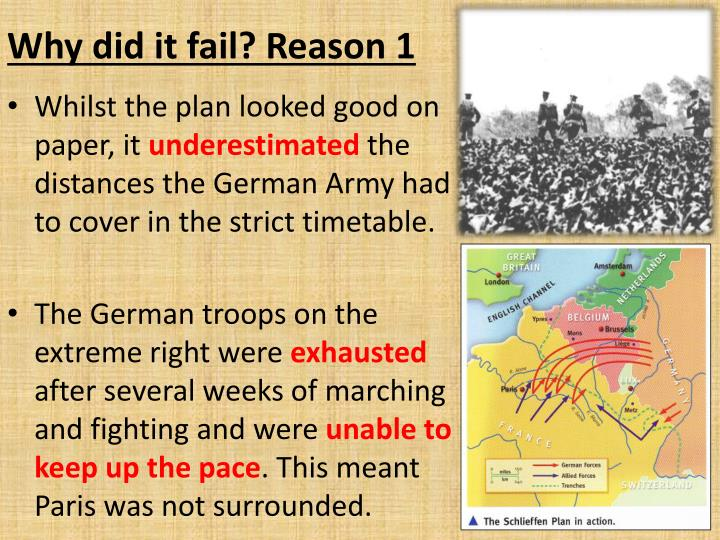 """the reasons for the schlieffen plan essay 2 days ago  for the 50th anniversary, smith is releasing an update of essays, entitled, """"why humanae vitae is still right"""" """"much has happened in the last 25 years, including the tremendous influence of the theology of the body on our understanding humanae vitae, and the scientific evidence of the detrimental effects of contraception on women's ."""