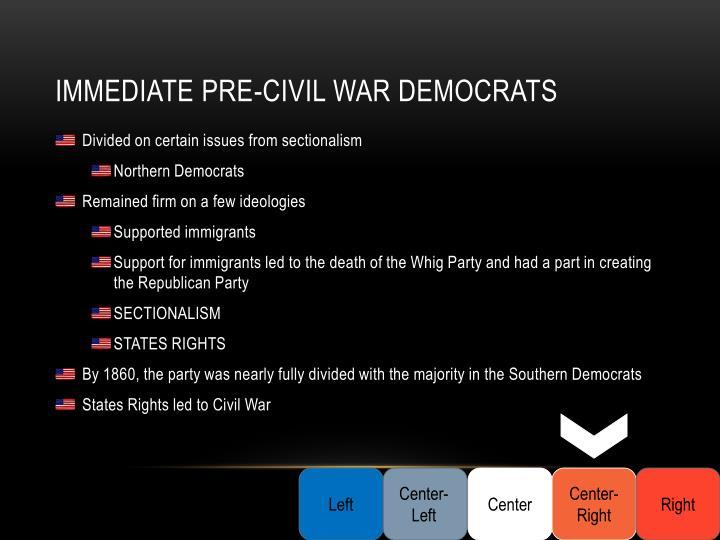 Immediate Pre-Civil War Democrats