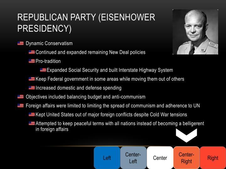Republican Party (Eisenhower Presidency)