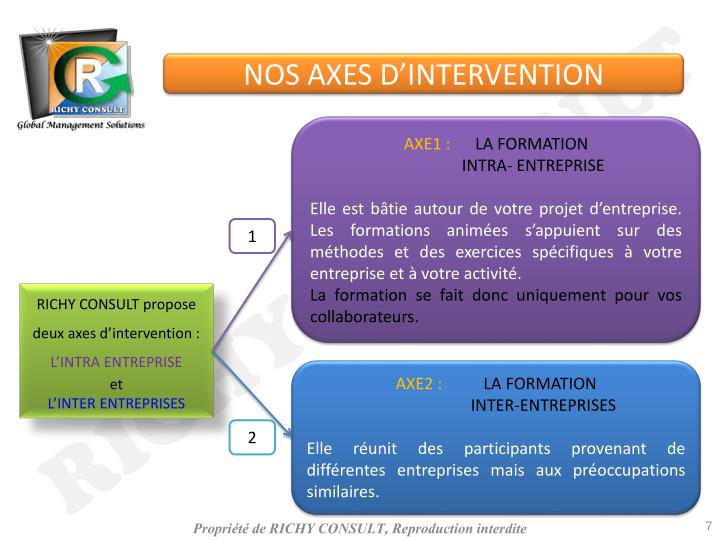 NOS AXES D'INTERVENTION