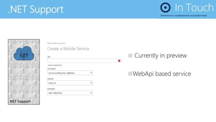 .NET Support