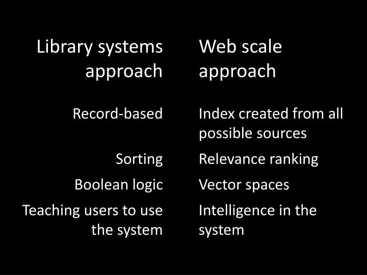 Library systems approach