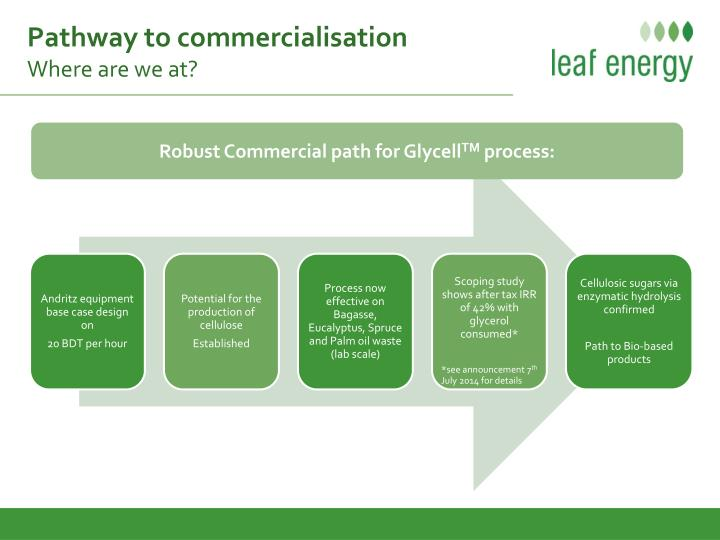 Pathway to commercialisation