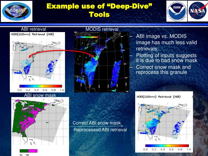 "Example use of ""Deep-Dive"" Tools"