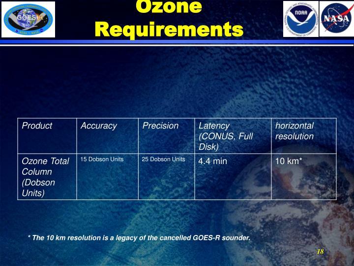 Ozone Requirements