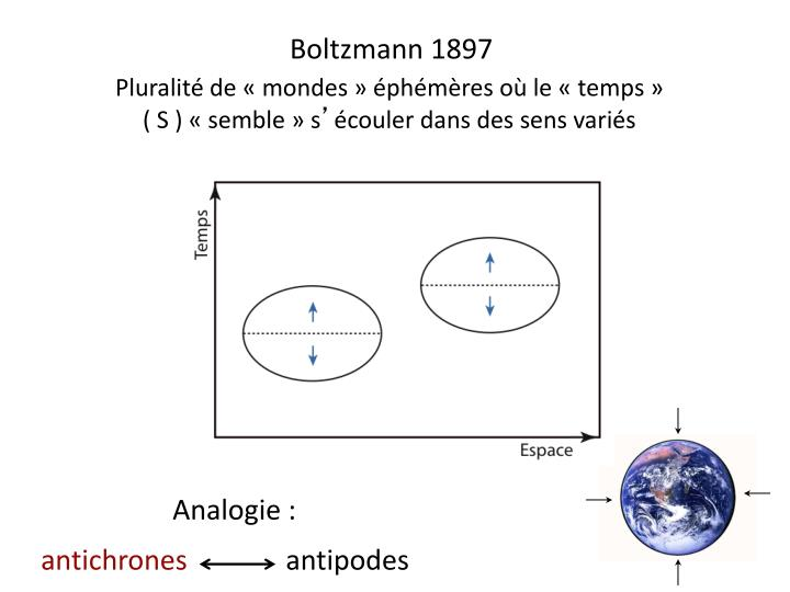 Boltzmann 1897