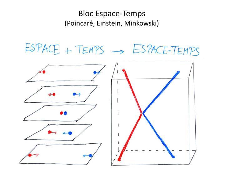 Bloc Espace-