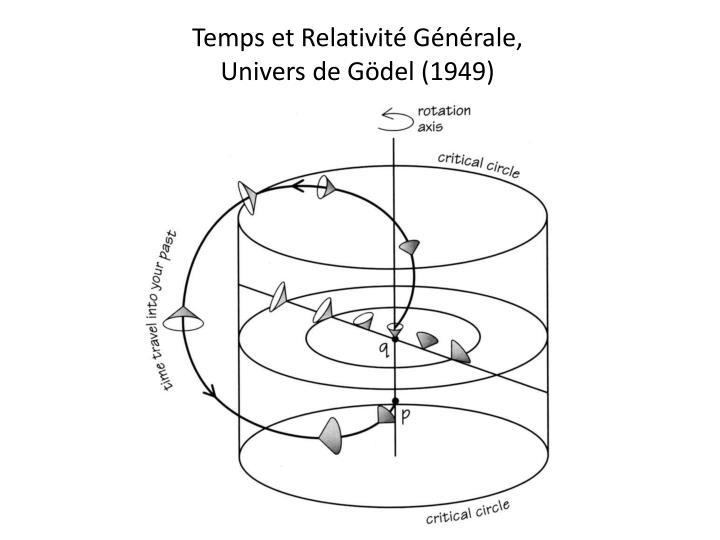 Temps et Relativité Générale,