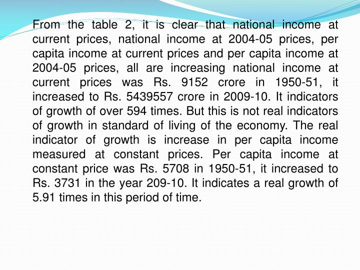 From the table 2, it is clear that national income at current prices, national income at 2004-05 prices, per capita income at current prices and per capita income at 2004-05 prices, all are increasing national income at current prices was Rs. 9152