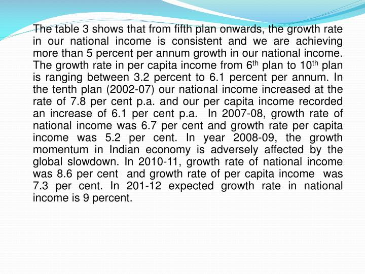 The table 3 shows that from fifth plan onwards, the growth rate in our national income is consistent and we are achieving more than 5 percent per annum growth in our national income. The growth rate in per capita income from 6