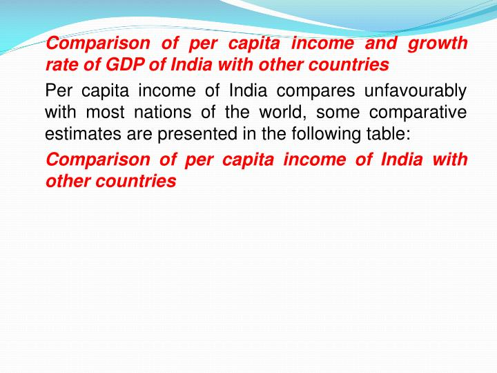 Comparison of per capita income and growth rate of GDP of India with other countries